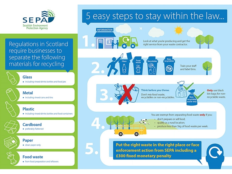 SEPA infographic