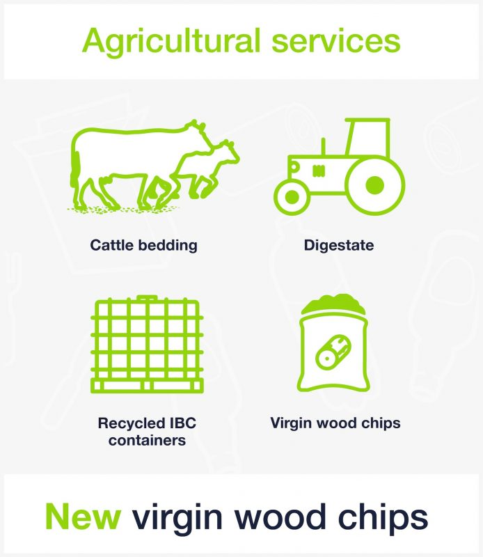 Binn-Website-Services-PageGraphic-0518-v1.1-AgriculturalServices